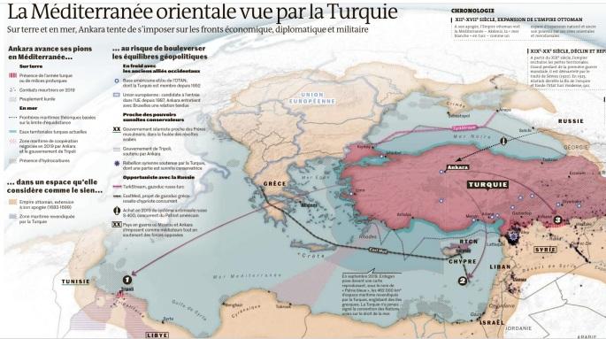 turquie medit ori